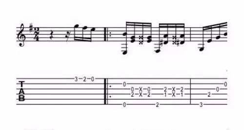 吉他闷音技巧教学讲解