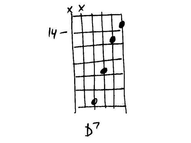 大跨度和弦挑战与扩展训练